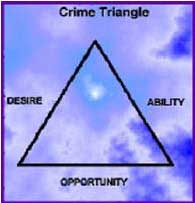 Crime Triangle